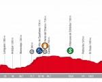 La Vuelta a España pasará por Mengíbar este sábado, 1 de septiembre de 2018