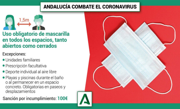 Coronavirus: Aprobado el uso obligatorio de mascarillas con sanciones de 100 euros por su incumplimiento