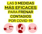 Coronavirus: Las tres medidas más eficaces para frenar contagios de COVID-19 están a tu alcance