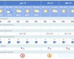 Nuevo aviso rojo por altas temperaturas en el Valle del Guadalquivir para este jueves