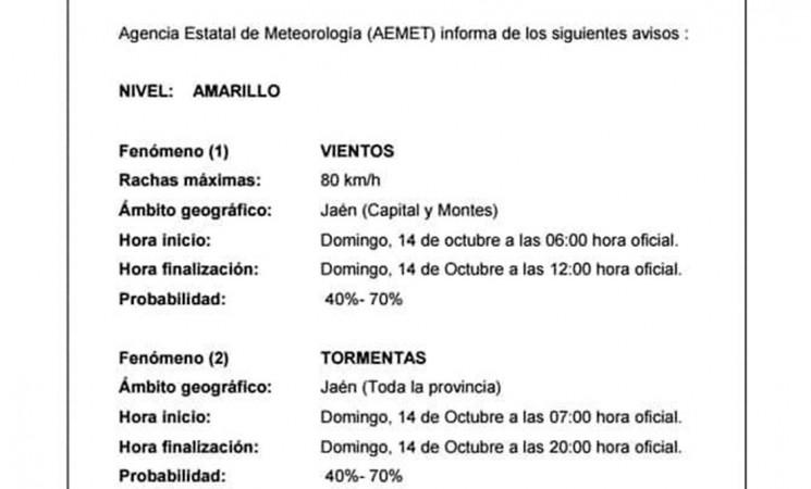 Alerta amarilla por tormentas en la provincia de Jaén