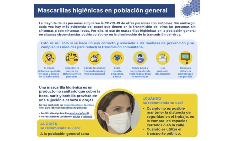Coronavirus: Indicaciones sobre las mascarillas y vídeo sobre cómo ponérselas y quitárselas