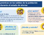 Coronavirus: Buenas prácticas en las salidas de la población infantil durante el estado de alarma