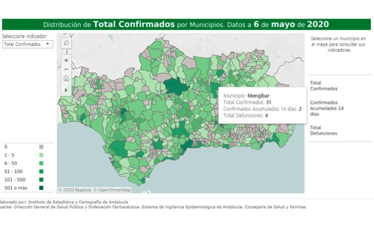 Coronavirus: Mengíbar registra un nuevo positivo por coronavirus