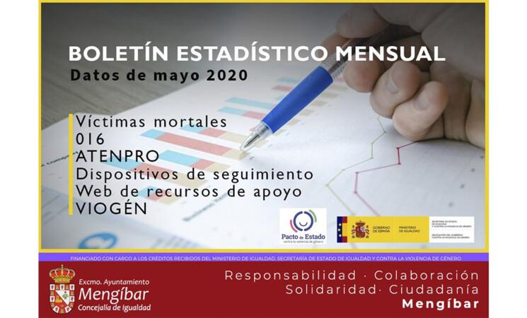 Igualdad en Mengíbar: Estadísticas mensuales (hasta mayo de 2020) sobre violencia de género