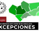 Coronavirus: Excepciones a las nuevas restricciones anti COVID aplicables en Mengíbar a partir del 10 de noviembre de 2020
