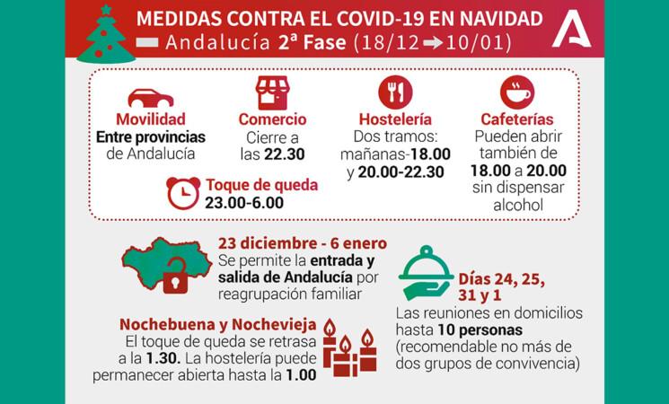 Coronavirus: Nuevas medidas de la Junta de Andalucía a partir del 18 de diciembre de 2020
