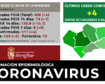 Coronavirus: 4 nuevos casos de COVID-19 en Mengíbar (05/01/2021)