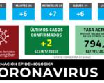 Coronavirus: 2 nuevos casos de COVID-19 en Mengíbar (27/01/2021)