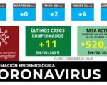 Coronavirus: 11 nuevos casos de COVID-19 en Mengíbar este lunes (08/02/2021)
