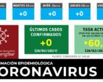 Coronavirus: Sin nuevos casos de COVID-19 en Mengíbar este viernes (26/02/2021)