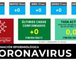 Coronavirus: La tasa de COVID-19 llega a 0 tras 10 días sin nuevos casos en Mengíbar (18/03/2021)