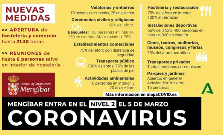 Coronavirus: Mengíbar entra en el nivel 2 de alerta el 5 de marzo de 2021 - Principales medidas anti COVID-19 de la nueva fase