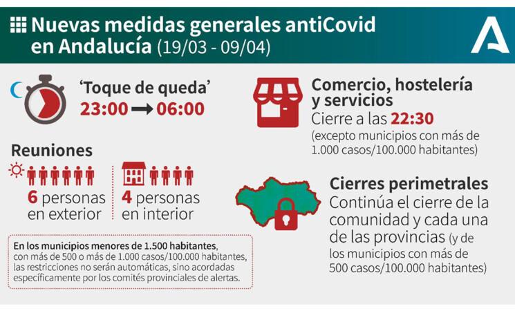 Coronavirus: Entran en vigor las nuevas medidas anti COVID-19 en Andalucía (19/03/2021)