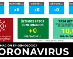 Coronavirus: Sin nuevos casos de COVID-19 en Mengíbar este viernes (09/04/2021)