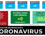 Coronavirus: Sin nuevos casos de COVID-19 en Mengíbar este lunes (26/04/2021)