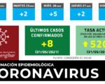 Coronavirus: 8 casos nuevos y la tasa de COVID-19 aumenta hasta los 520 en Mengíbar este lunes (31/05/2021)