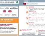Coronavirus: Nuevas medidas aperturistas en Andalucía a partir del domingo