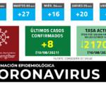 Coronavirus: 8 casos nuevos de COVID-19 en Mengíbar este martes (10/08/2021)