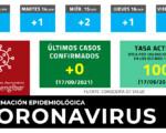 Coronavirus: 0 caso nuevo de COVID-19 en Mengíbar este Viernes (17/09/2021)