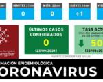 Coronavirus: Sin nuevos casos de COVID-19 en Mengíbar el jueves 23 de septiembre de 2021