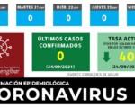 Coronavirus: Mengíbar suma un día más sin nuevos casos de COVID-19 en Mengíbar hoy viernes 24 de septiembre